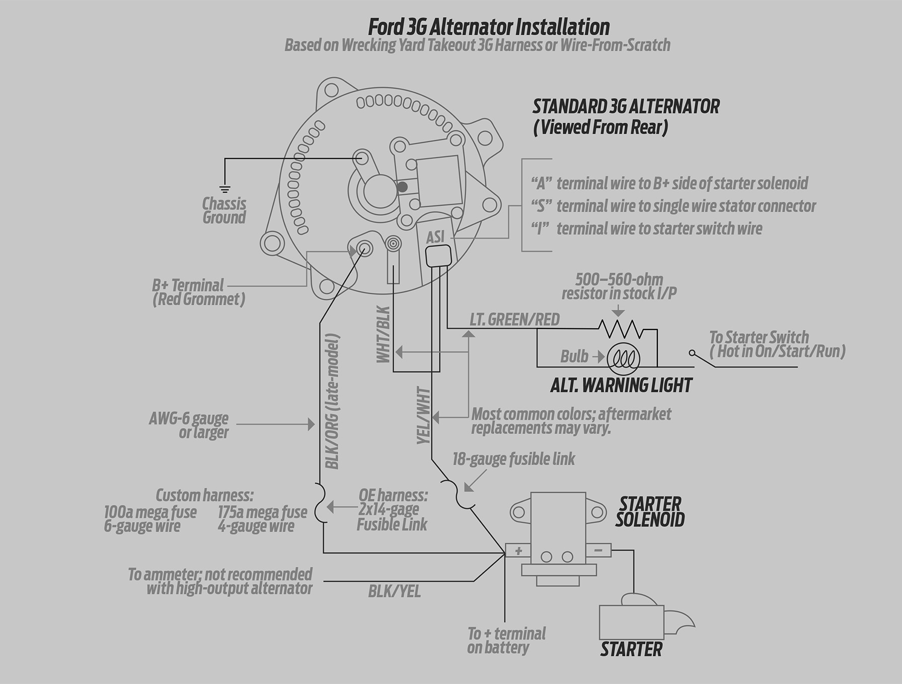 Stupendous How To Install A High Output Ford 3G Alternator Into Older Fords Ranpur Mohammedshrine Wiring Digital Resources Ranpurmohammedshrineorg