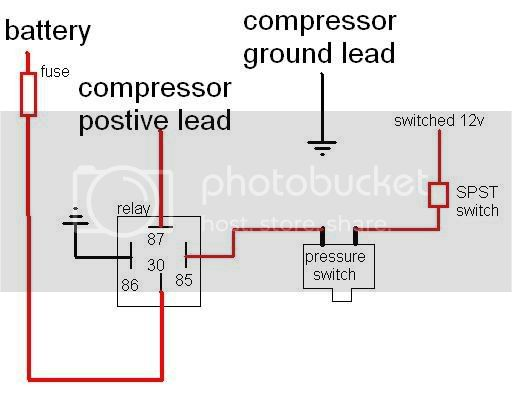 Amazing Air Compressor Wiring Diagram Basic Electronics Wiring Diagram Ranpur Mohammedshrine Wiring Digital Resources Ranpurmohammedshrineorg