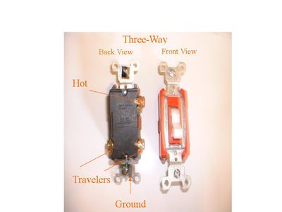 Sensational 3 Way Switches Are Wired Differently Ranpur Mohammedshrine Wiring Digital Resources Ranpurmohammedshrineorg