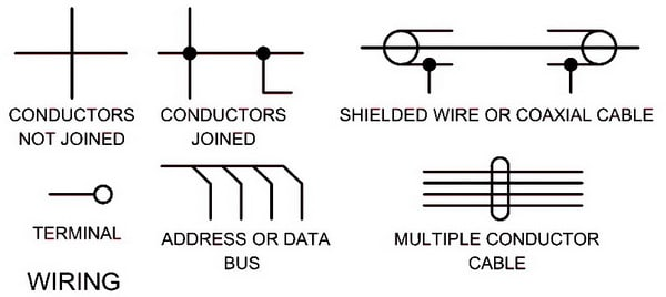 Symbols On Wiring Schematics - Ranpur Mohammedshrine Wiring ... on light fixture symbols, electrical motor symbols, standard electrical symbols, ohm's law, circuit symbols, electrical network, electrical drawing symbols, electronic circuit, electrical equipment symbols, electrical blueprint symbols, electrical plan symbols, happy human, period-after-opening symbol, electrical symbols abbreviations, printed circuit board, electronic color code, electrical symbols pdf, electric symbols, ieee symbols, switch symbols, electrical relay, no symbol, electronic symbols, diagram symbols, hazard symbol, laundry symbol, electrical chart symbols, power symbol, electrical symbol legend, hydraulic symbols, electrical symbols and meanings,