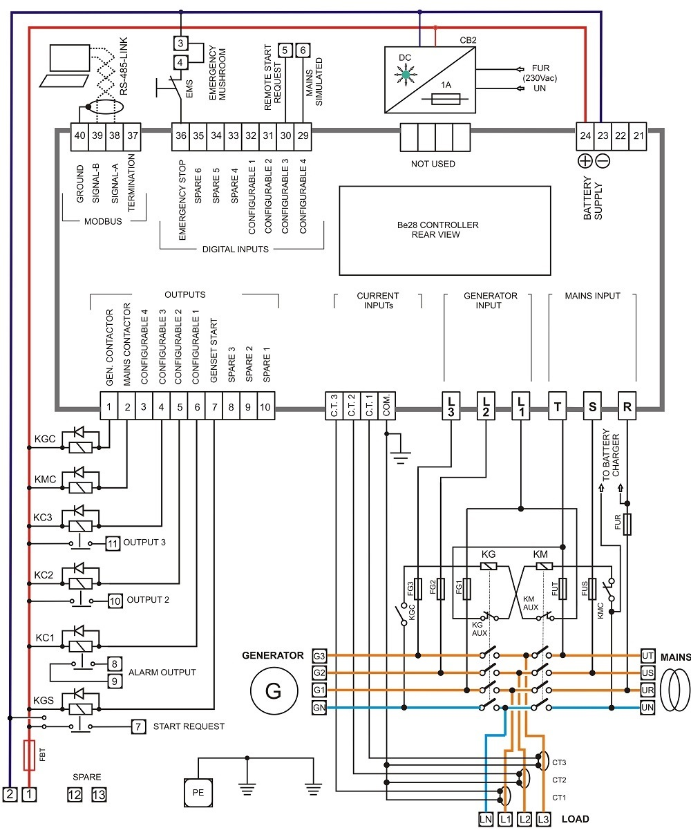 Wiring Diagram Amf Genset - Ranpur Mohammedshrine Wiring ... on plc diagram, solar panels diagram, home wiring, national electrical code, ground and neutral, electrical conduit, light switch, earthing system, instrumentation diagram, ac power plugs and sockets, junction box, drilling diagram, installation diagram, rslogix diagram, knob and tube wiring, assembly diagram, ring circuit, circuit breaker, telecommunications diagram, distribution board, residual-current device, panel wiring icon, three-phase electric power, electrical wiring, circuit diagram, grounding diagram, troubleshooting diagram, electricians diagram, electrical wiring in north america, power cable,