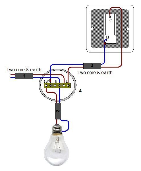 Admirable Light Switch Wiring Diagram On Light Switch Wiring Diagram 1 Way Ranpur Mohammedshrine Wiring Digital Resources Ranpurmohammedshrineorg