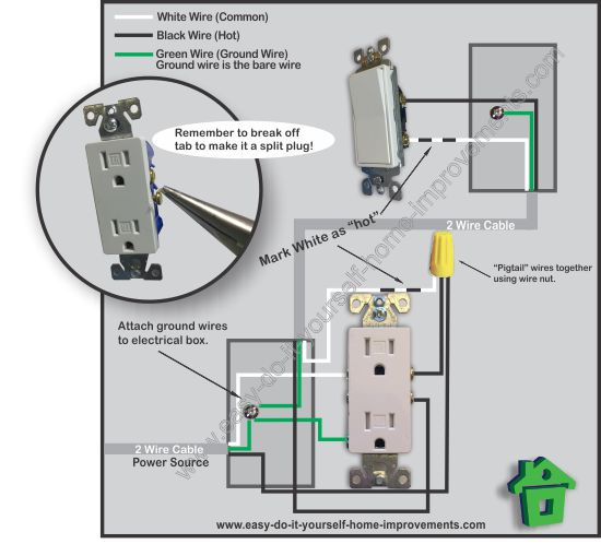 Astonishing Switched Outlet Wiring Diagram Ranpur Mohammedshrine Wiring Digital Resources Ranpurmohammedshrineorg