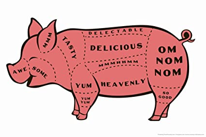 Outstanding Amazon Com Tasty Pig Cuts Butcher Chart Humor Poster 18X12 Inch Ranpur Mohammedshrine Wiring Digital Resources Ranpurmohammedshrineorg
