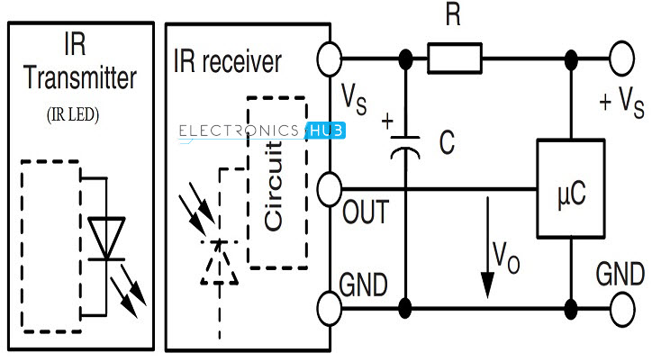 Awesome Ir Transmitter And Receiver Circuits Ranpur Mohammedshrine Wiring Digital Resources Ranpurmohammedshrineorg