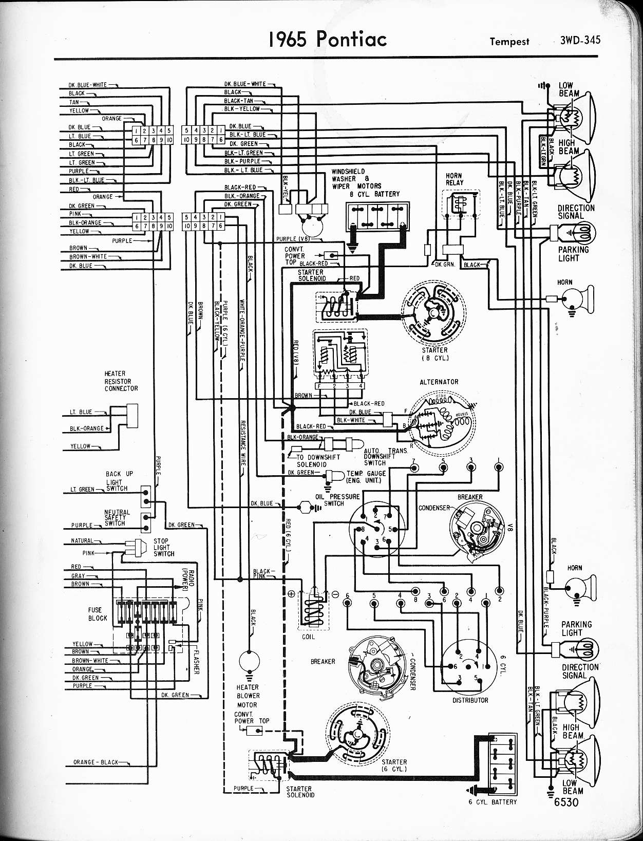 Wondrous 1969 Camaro Horn Wiring Diagram Wiring Diagram Tutorial Ranpur Mohammedshrine Wiring Digital Resources Ranpurmohammedshrineorg