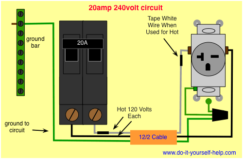 Awesome Wiring Diagram For A 20 Amp 240 Volt Circuit Breaker Electrical Ranpur Mohammedshrine Wiring Digital Resources Ranpurmohammedshrineorg