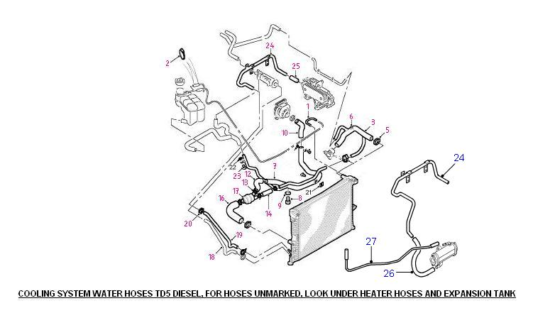 Excellent Land Rover Discovery 2 Coolant System Diagram Somurich Com Ranpur Mohammedshrine Wiring Digital Resources Ranpurmohammedshrineorg