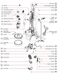Fine 54 Best Dyson Dc25 Parts List And Diagram Images Ranpur Mohammedshrine Wiring Digital Resources Ranpurmohammedshrineorg