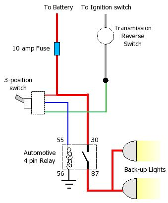 Awesome Question On Wiring Reverse Lights Ranpur Mohammedshrine Wiring Digital Resources Ranpurmohammedshrineorg
