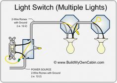 Surprising Simple Diagram For Wiring A Light Basic Electronics Wiring Diagram Ranpur Mohammedshrine Wiring Digital Resources Ranpurmohammedshrineorg