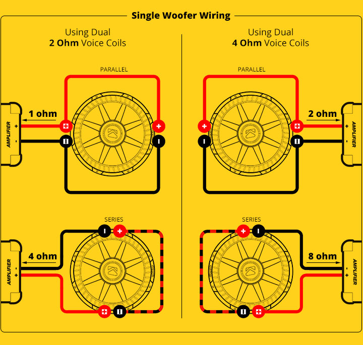 Astounding Subwoofer Speaker Amp Wiring Diagrams Kicker Ranpur Mohammedshrine Wiring Digital Resources Ranpurmohammedshrineorg
