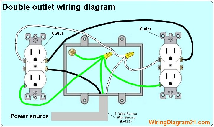 Pleasing Double Outlet Box Wiring Diagram In The Middle Of A Run In One Box Ranpur Mohammedshrine Wiring Digital Resources Ranpurmohammedshrineorg