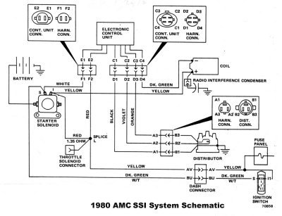 Sensational Wiring Harness For Jeep Cj5 Basic Electronics Wiring Diagram Ranpur Mohammedshrine Wiring Digital Resources Ranpurmohammedshrineorg