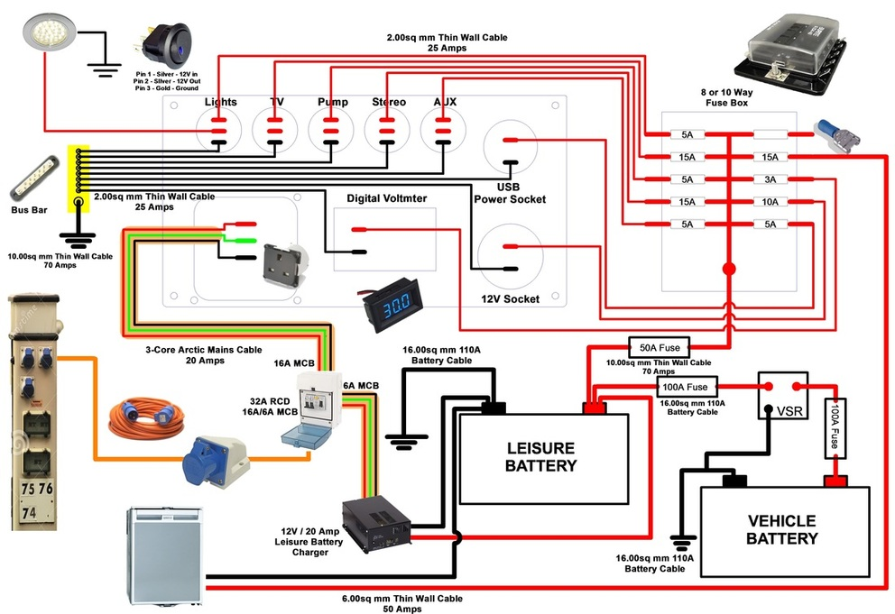 Awesome Camper Trailer Wiring Harness Basic Electronics Wiring Diagram Ranpur Mohammedshrine Wiring Digital Resources Ranpurmohammedshrineorg