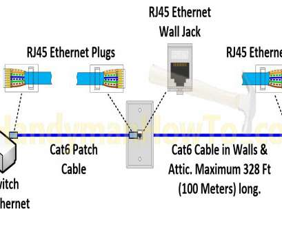 Enjoyable Wiring Ethernet Switch Diagram Perfect Cat6 Network Cable Rj45 Jack Ranpur Mohammedshrine Wiring Digital Resources Ranpurmohammedshrineorg