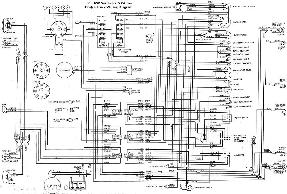 Outstanding Diagram Likewise 1976 Chevy Truck Wiring Diagram On Wiring Diagram Ranpur Mohammedshrine Wiring Digital Resources Ranpurmohammedshrineorg