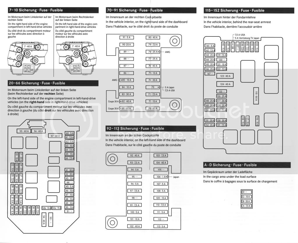 Can Am Outlander Fuse Diagram Free Download Wiring Diagram Schematic