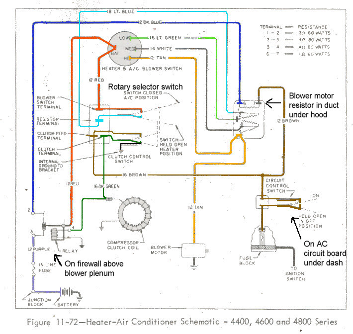 Amazing Central Heating Controls Wiring Diagrams Basic Electronics Wiring Ranpur Mohammedshrine Wiring Digital Resources Ranpurmohammedshrineorg