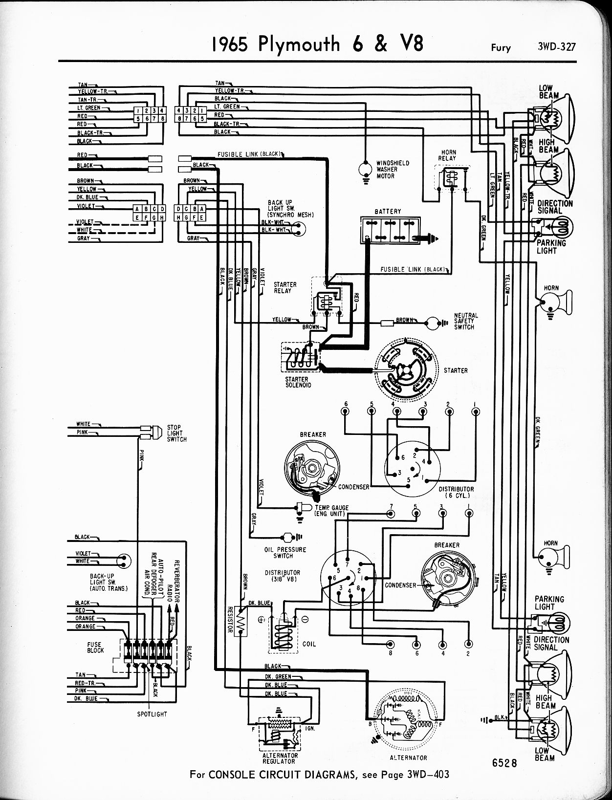 Outstanding 1951 Ford Wiper Diagram Wiring Diagram Database Ranpur Mohammedshrine Wiring Digital Resources Ranpurmohammedshrineorg