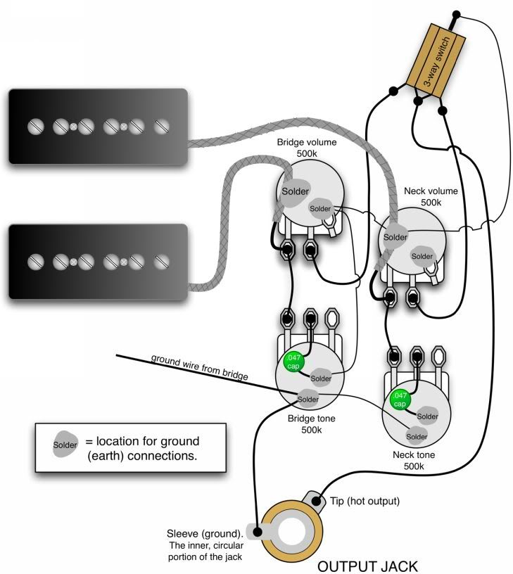 Cool Gibson Les Paul 50S Wiring Diagrams Together With Gibson Les Paul 3 Ranpur Mohammedshrine Wiring Digital Resources Ranpurmohammedshrineorg