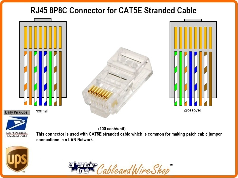 Peachy Jack Cat6 Patch Panel Wiring Diagram Cat5E Wall Jack Wiring Diagram Ranpur Mohammedshrine Wiring Digital Resources Ranpurmohammedshrineorg