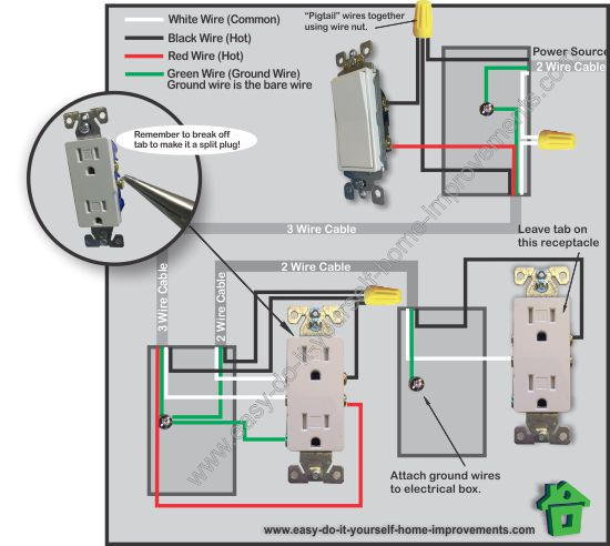 Outstanding Switched Outlet Wiring Diagram Ranpur Mohammedshrine Wiring Digital Resources Ranpurmohammedshrineorg