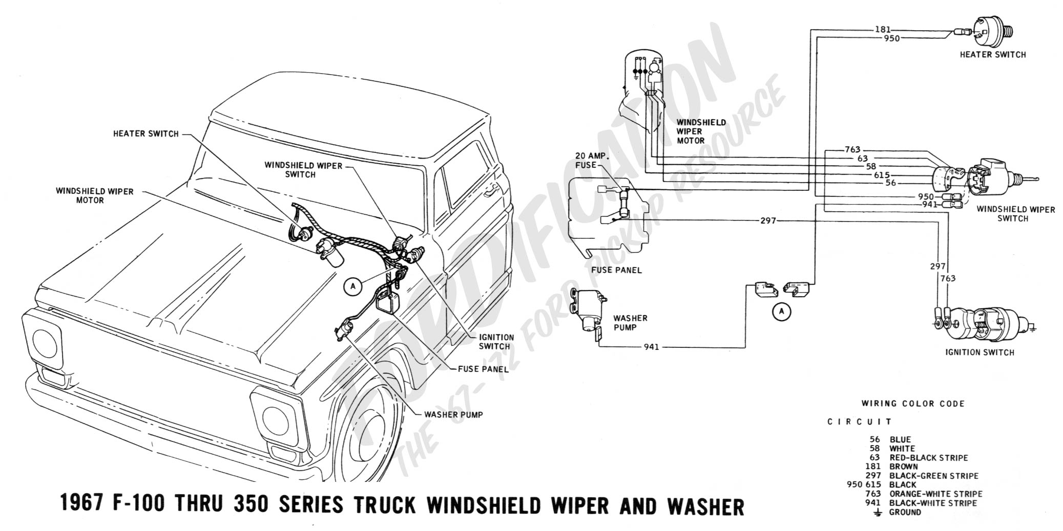 Fantastic 1966 Ford F100 Wiring Schematic Wiring Diagram Tutorial Ranpur Mohammedshrine Wiring Digital Resources Ranpurmohammedshrineorg