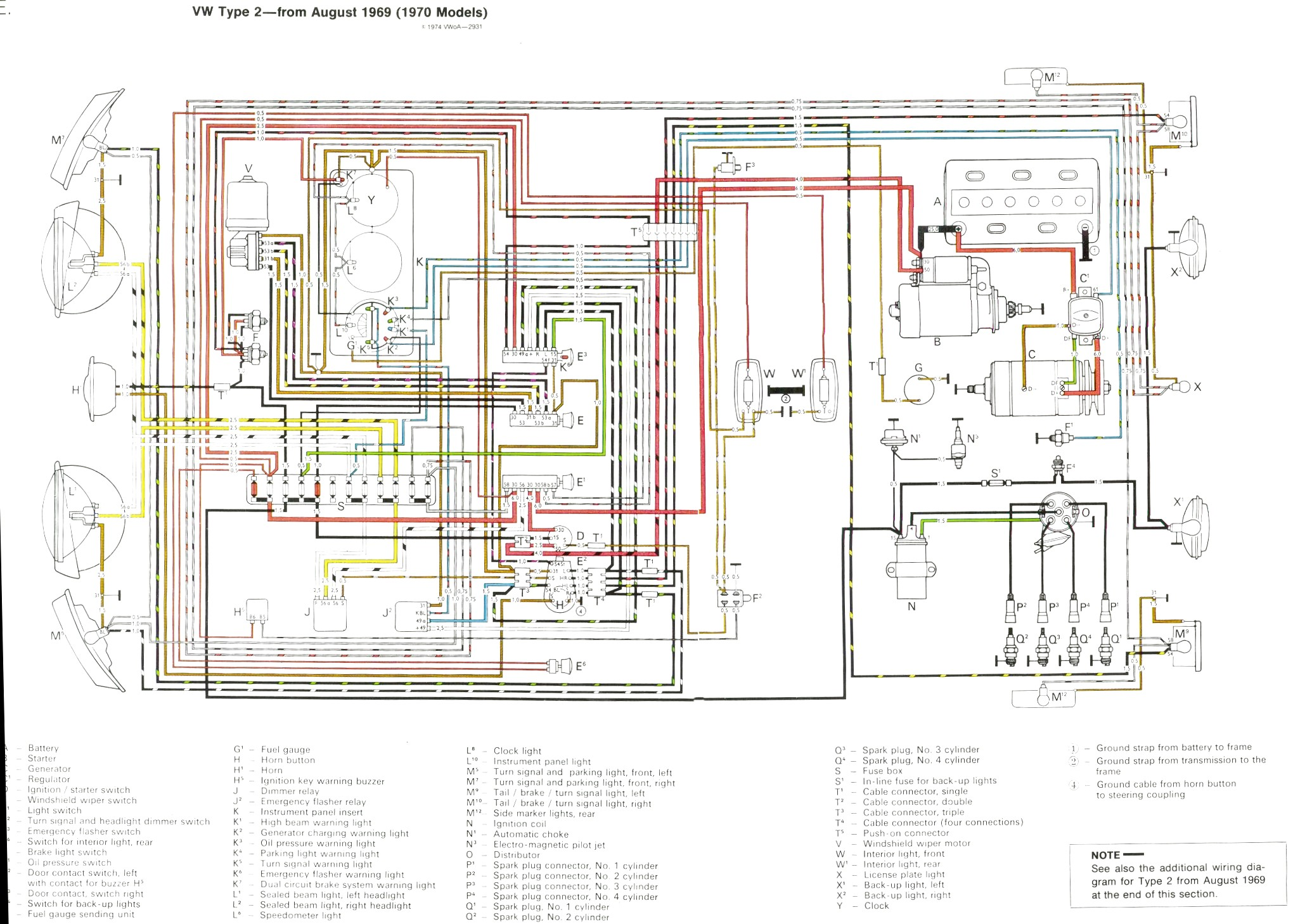 Amazing Vw Wiring Diagrams Ranpur Mohammedshrine Wiring Digital Resources Ranpurmohammedshrineorg