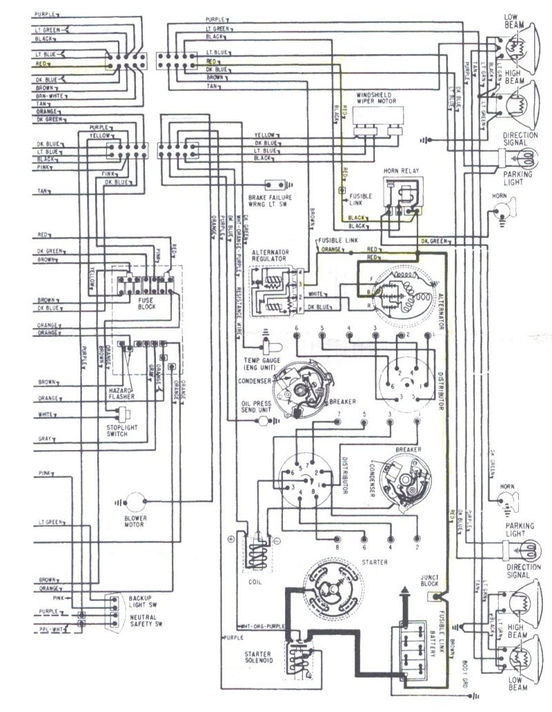 Brilliant 1969 Chevelle Wiring Diagram As Well 1967 Chevelle Wiring Diagram Ranpur Mohammedshrine Wiring Digital Resources Ranpurmohammedshrineorg
