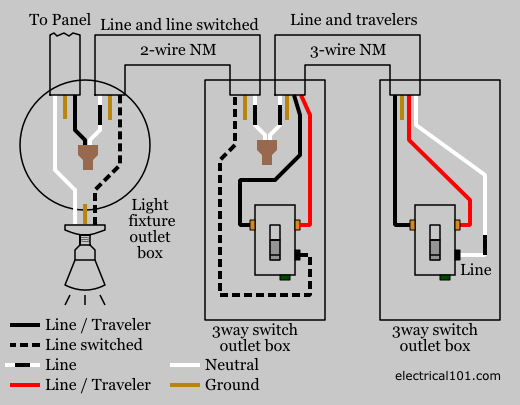 Fine 3 Way Switch Wiring Electrical 101 Ranpur Mohammedshrine Wiring Digital Resources Ranpurmohammedshrineorg