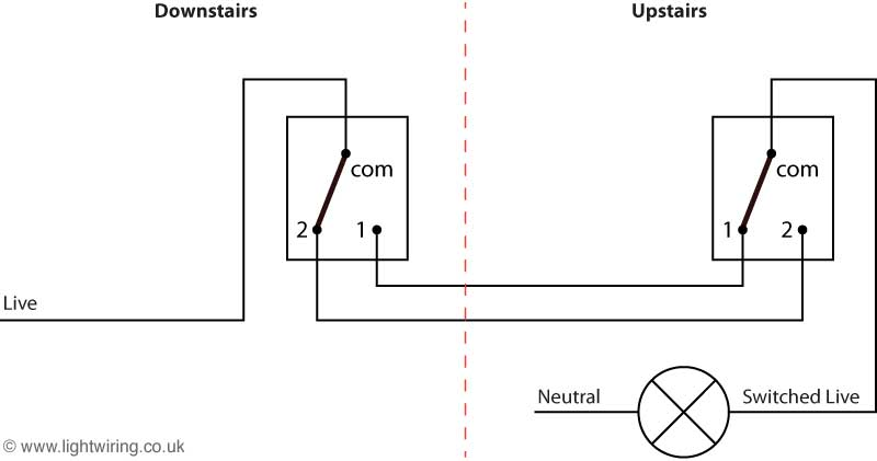 Admirable 2 Way Switch Schematic Diagram Basic Electronics Wiring Diagram Ranpur Mohammedshrine Wiring Digital Resources Ranpurmohammedshrineorg