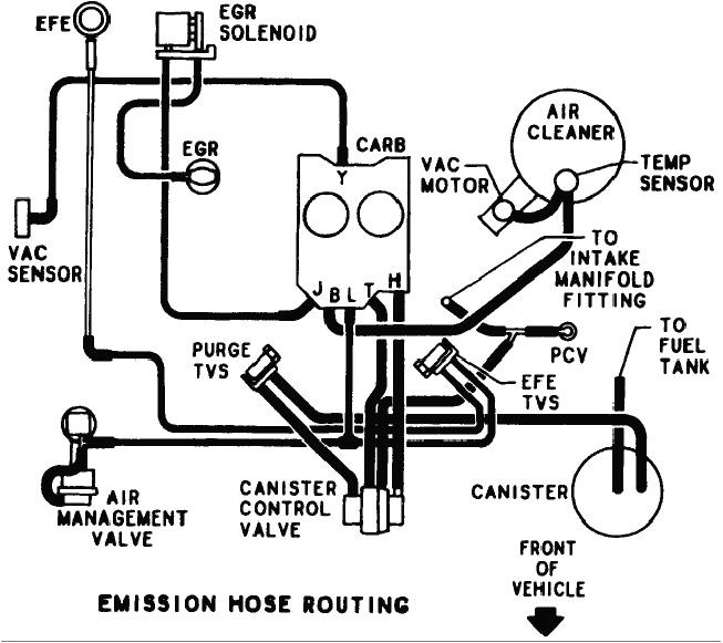 Admirable Buick Regal Vacuum Line Diagram On 1981 Buick Regal Wiring Diagram Ranpur Mohammedshrine Wiring Digital Resources Ranpurmohammedshrineorg