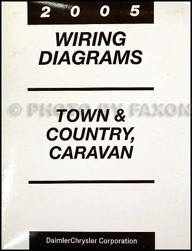 Swell 2005 Chysler Town Country And Dodge Caravan Wiring Diagram Ranpur Mohammedshrine Wiring Digital Resources Ranpurmohammedshrineorg