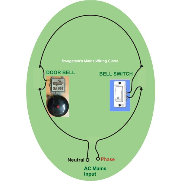 Amazing Learn How To Wire A Doorbell Ranpur Mohammedshrine Wiring Digital Resources Ranpurmohammedshrineorg