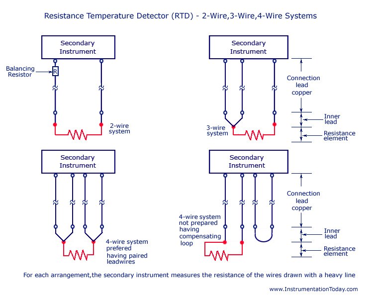 Superb Wiring Diagram Likewise 4 Wire Rtd Connection Besides Thermocouple Ranpur Mohammedshrine Wiring Digital Resources Ranpurmohammedshrineorg