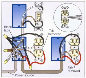 Awesome How To Wire A Switch Off An Outlet Diagram Basic Electronics Ranpur Mohammedshrine Wiring Digital Resources Ranpurmohammedshrineorg