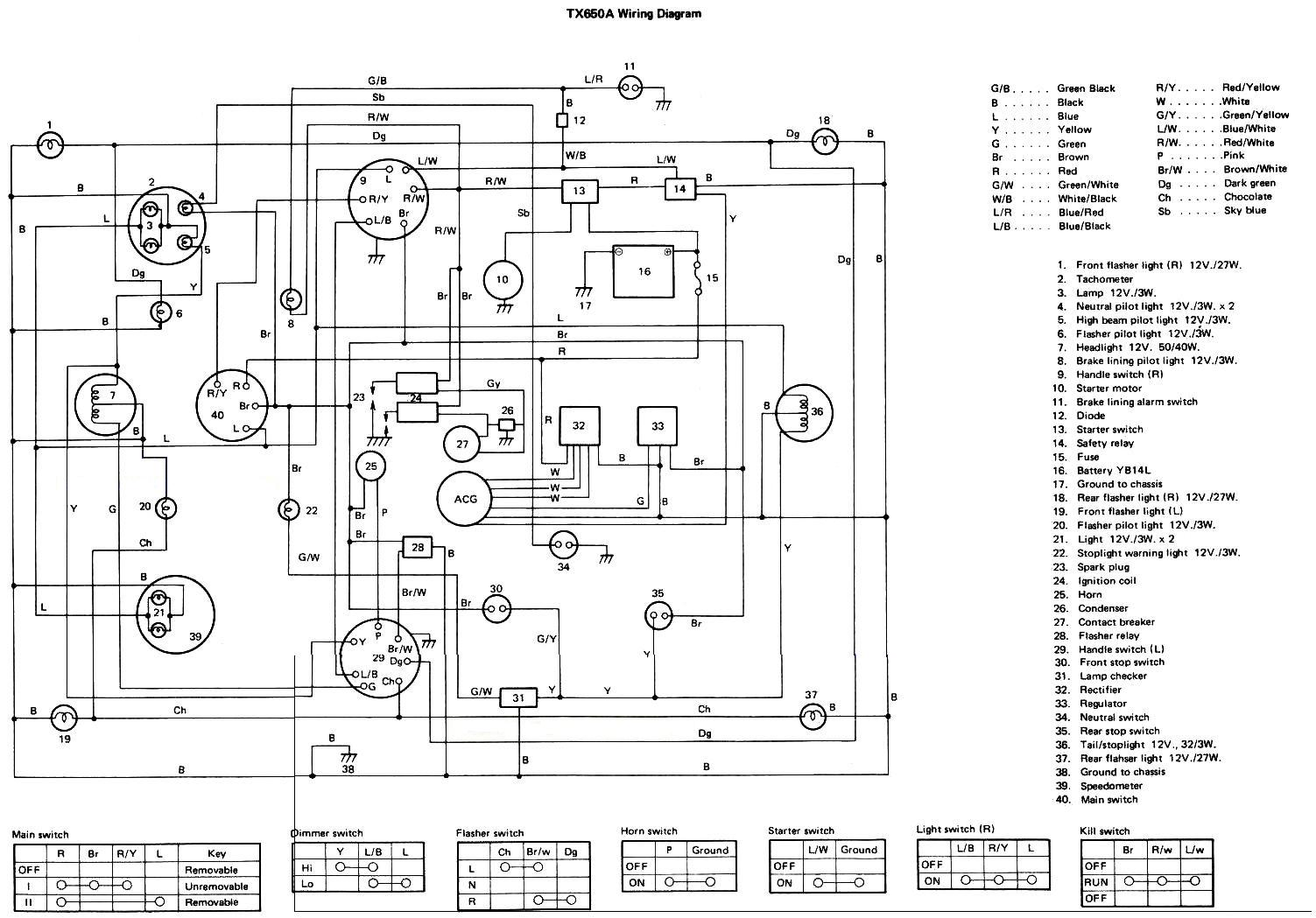 Miraculous Besides Honda Motorcycle Wiring Diagrams On Cb750 Dohc Engine Ranpur Mohammedshrine Wiring Digital Resources Ranpurmohammedshrineorg