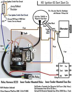 Brilliant Chevy Ignition Coil Distributor Wiring Diagram In Addition Diagram Ranpur Mohammedshrine Wiring Digital Resources Ranpurmohammedshrineorg