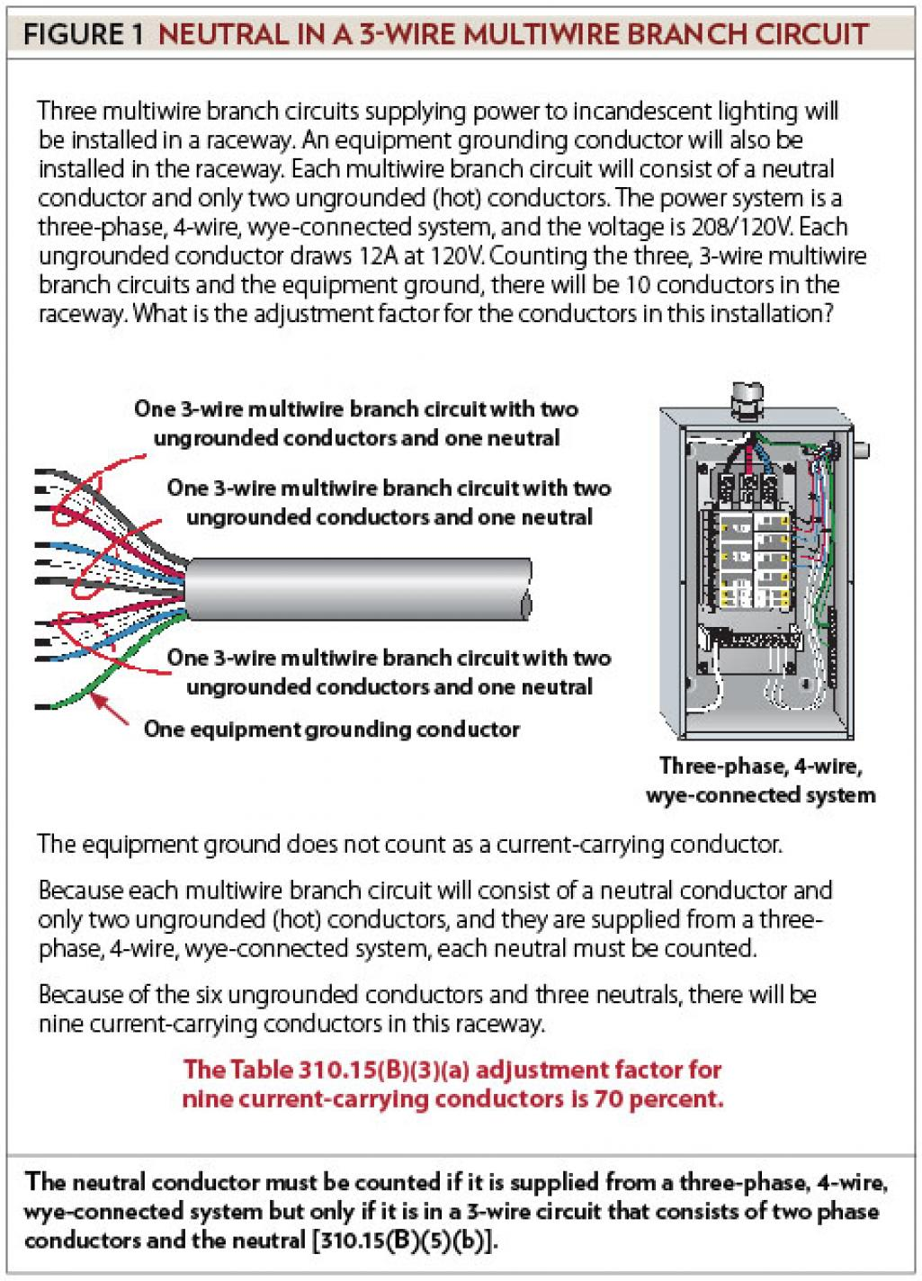 Prime Sizing Conductors Part X Electrical Contractor Magazine Ranpur Mohammedshrine Wiring Digital Resources Ranpurmohammedshrineorg