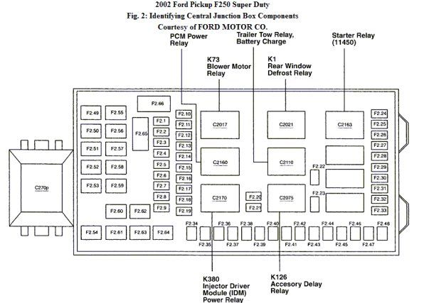 Swell 1980 Ford F 250 Fuse Box Wiring Diagram Ranpur Mohammedshrine Wiring Digital Resources Ranpurmohammedshrineorg
