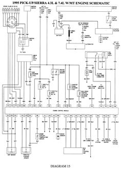 Remarkable 95 Chevy 4 High Mod Wiring Diagram Basic Electronics Wiring Diagram Ranpur Mohammedshrine Wiring Digital Resources Ranpurmohammedshrineorg
