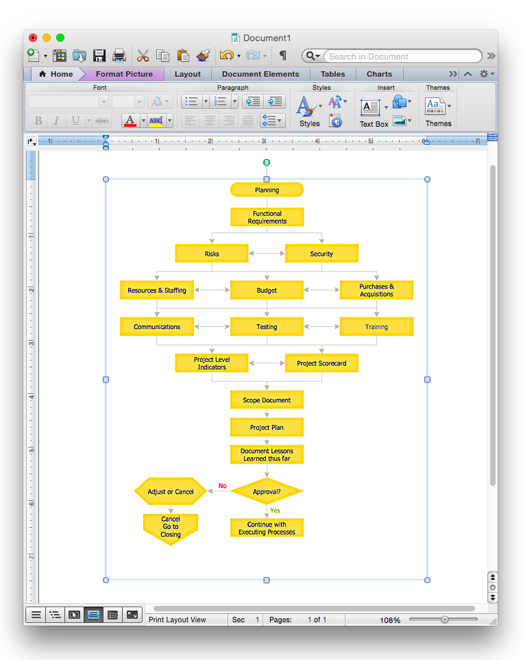 Stupendous How To Add A Flowchart To A Ms Word Document Using Conceptdraw Pro Ranpur Mohammedshrine Wiring Digital Resources Ranpurmohammedshrineorg