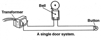 Swell Typical Doorbell Wiring Diagram Basic Electronics Wiring Diagram Ranpur Mohammedshrine Wiring Digital Resources Ranpurmohammedshrineorg