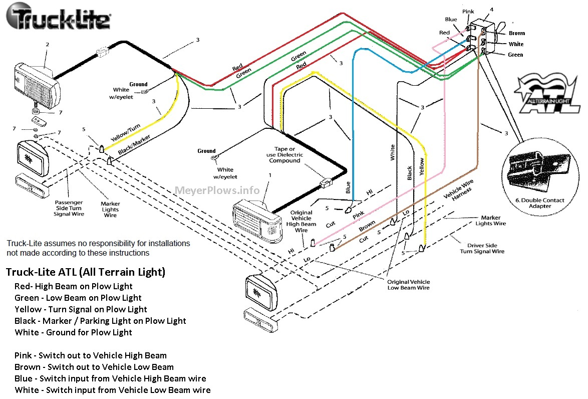 Enjoyable Smith Brothers Services Sealed Beam Plow Light Wiring Diagram Ranpur Mohammedshrine Wiring Digital Resources Ranpurmohammedshrineorg