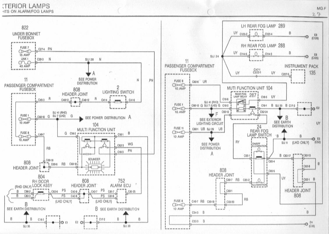 Stupendous Mg Tf Wiring Diagram Hecho Ammeter Gauge Wiring Diagram On Mg Tf Ranpur Mohammedshrine Wiring Digital Resources Ranpurmohammedshrineorg