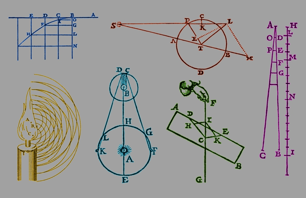 Terrific Early Physics Diagrams Poster Print By Science Source Walmart Com Ranpur Mohammedshrine Wiring Digital Resources Ranpurmohammedshrineorg
