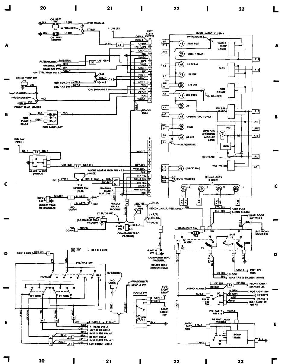 Groovy Engine Management Wiring Diagram 1989 Jeep Wrangler Wiring Diagram Ranpur Mohammedshrine Wiring Digital Resources Ranpurmohammedshrineorg