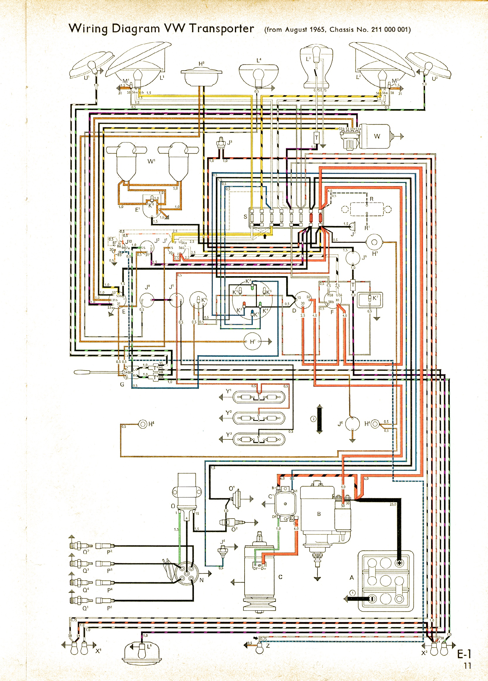 Astonishing Vw Type 2 Wiring Diagram Wiring Library Ranpur Mohammedshrine Wiring Digital Resources Ranpurmohammedshrineorg
