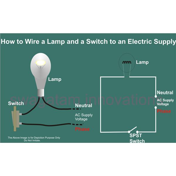 Peachy Household Electrical Wiring Guide Basic Electronics Wiring Diagram Ranpur Mohammedshrine Wiring Digital Resources Ranpurmohammedshrineorg